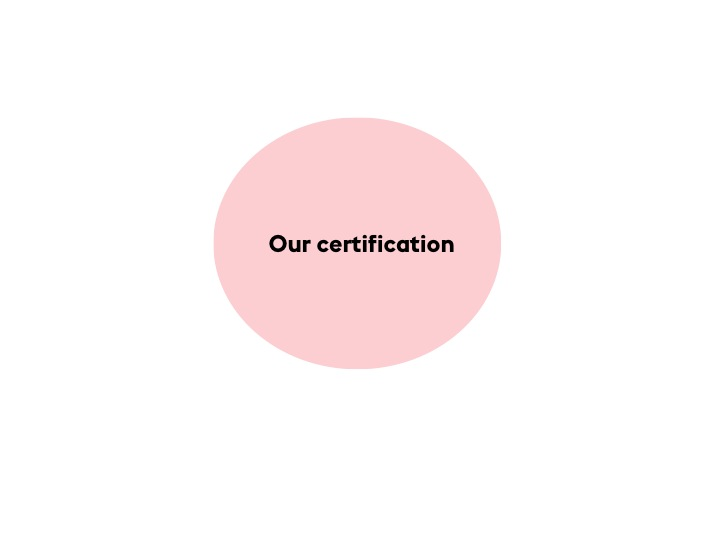Our certification